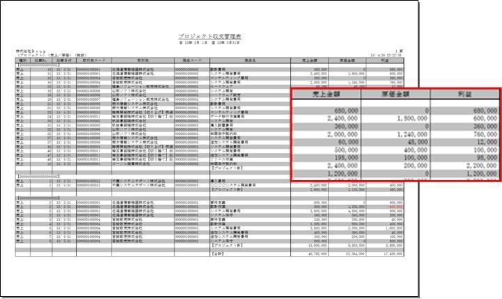 プロジェクト収支管理表