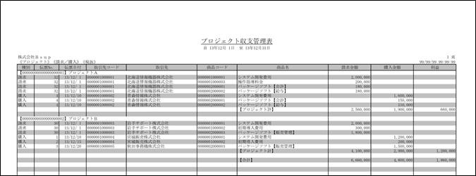 プロジェクト収支管理表-収支